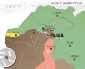 المقاربة التركية بشأن سنجار في العراق