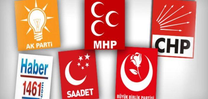 قراءة في البرامج الانتخابية للأحزاب التركية