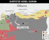 تخوفات تركيا من المنطقة الآمنة في سوريا
