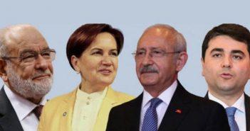 جديد التحالفات في تركيا وخيارات اردوغان